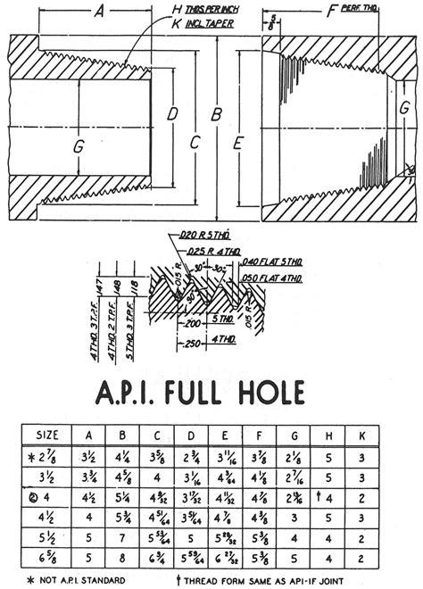 Dimensional Data — Lory Oilfield Rentals