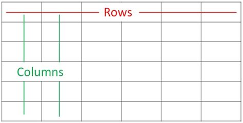 Difference Between Rows And Columns (with Comparison Chart