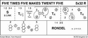 Five Times Five Makes Twenty Five  Dance Instructions