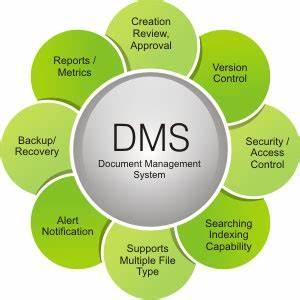 document management software mumbaidms software india With document management system mumbai