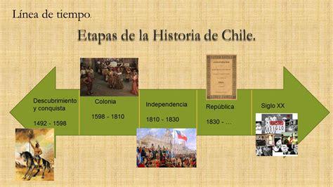 Etapas De La Historia De Chile