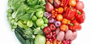 Fruits Legumes Saison : fruits et l gumes de saison la sant dans votre assiette ~ Melissatoandfro.com Idées de Décoration