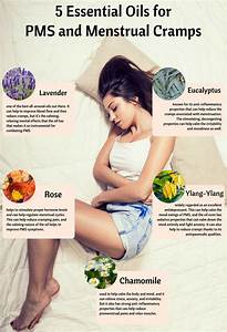 Pin On Organic Aromas Blog And Infographics
