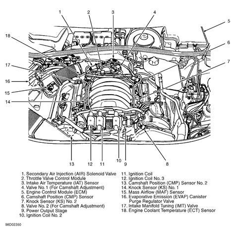 Diagram Of 3 8 Chrysler Engine Coolant by 2009 Dodge Journey Engine Hose Diagram Downloaddescargar