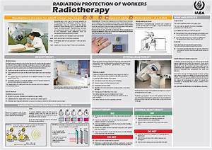 Occupational radiation protection posters
