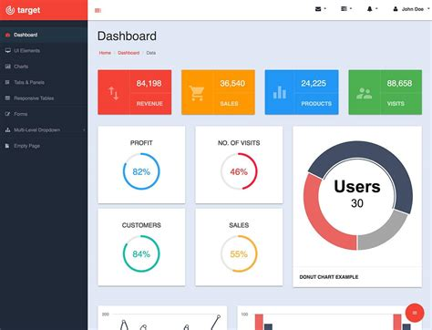 Bootstrap Admin Template 20 Best Free Bootstrap Admin Templates 2018 Themelibs