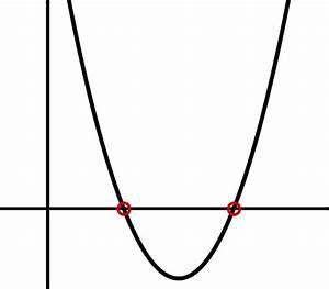 Nullstellen Berechnen Quadratische Ergänzung : quadratische funktion mathe artikel ~ Themetempest.com Abrechnung