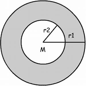 Mittelpunkt Kreis Berechnen :  ~ Themetempest.com Abrechnung