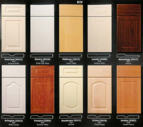 Diy Kitchen Cabinet Refacing Ideas - amazing replacement doors for kitchen cabinets 2016