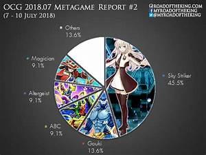 Meta Chart Ocg 2018 07 Metagame Report 2 Road Of The King