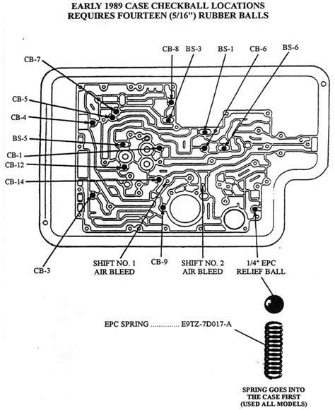 ford transmisiones automaticas caja de valvulas ubicacion