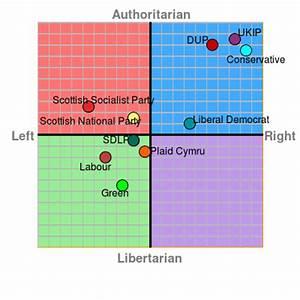 Can socialism c... Political Compass