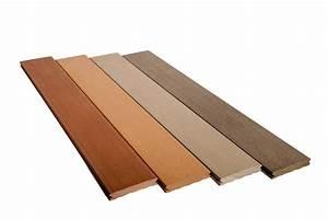 Lame De Terrasse Composite : lame de terrasse en bois composite elegance lisse ~ Edinachiropracticcenter.com Idées de Décoration