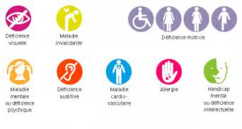 Le Web Et Les Personnes Handicapées