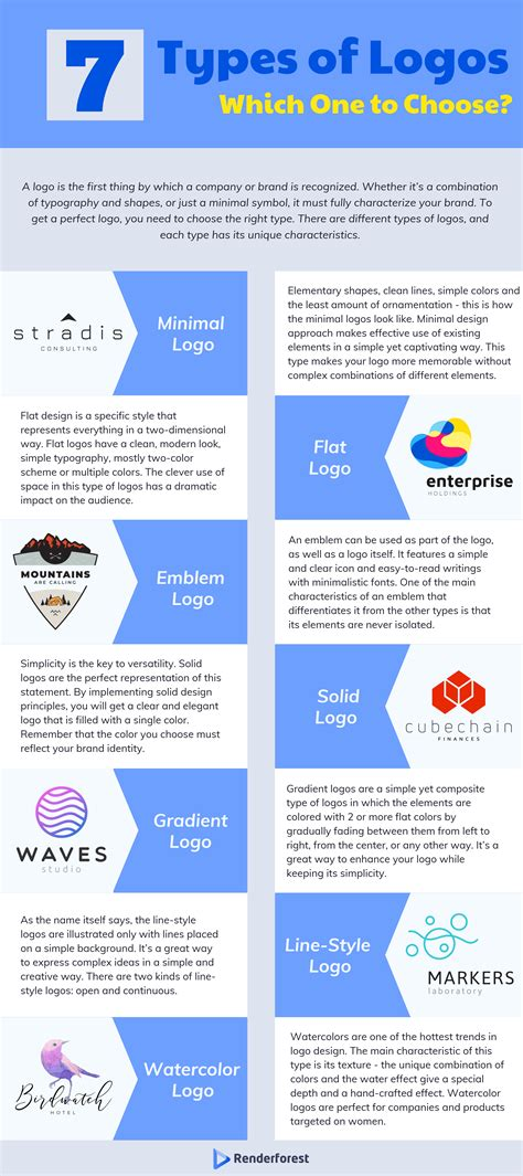 7 types of logos which one to choose renderforest