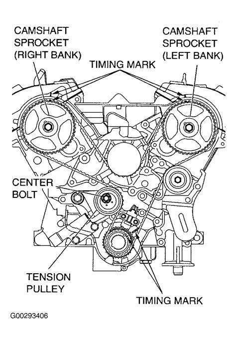 Mitsubishi Endeavor Serpentine Belt Routing