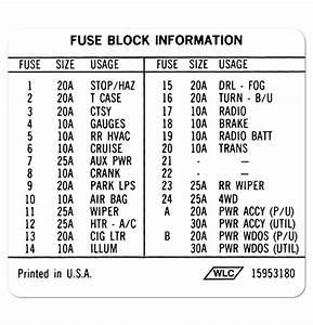 Fuse Identification Label