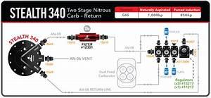 Stealth 340 Fuel System Diagrams  U2013 Aeromotive  Inc