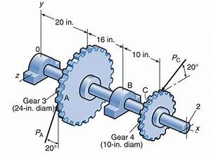 Solved  Gears 3 And 4 Act On The Shaft Shown In Sketch B T