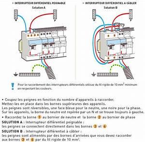 Disjoncteur Pour Chauffe Eau : panne lectricit prise pour plaque induction sch ma ~ Dailycaller-alerts.com Idées de Décoration