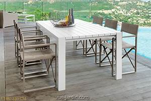 Table De Jardin Blanche : grande table de jardin en aluminium 8 10 personnes 220 ou 280 cm chic de talenti vue ~ Teatrodelosmanantiales.com Idées de Décoration