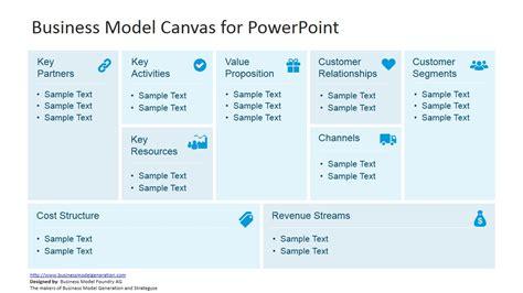 business management canvas  powerpoint slidemodel