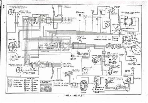 Photo Gallery Harley Davidson Wiring Diagram