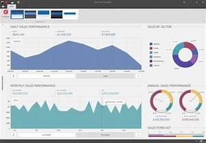 Winforms Chart Control 60 Charts For Net Devexpress