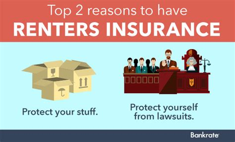 Is Renter's Insurance Required? How Do I Get Renter's. Native Signs Of Stroke. Social Phobia Signs. Toothpaste Signs. Posterior Circulation Signs Of Stroke. Cocktail Signs Of Stroke. Tmj Signs. Causes Brain Signs. Community Acquired Pneumonia Signs