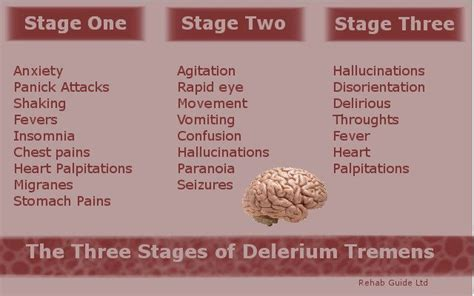 delirium tremens find     symptoms