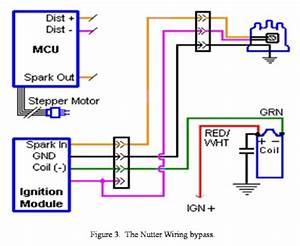 Amc Ignition Module Wiring Diagram