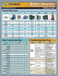 Boiler Operator Maintenance And Safety Quick Reference