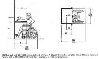 Elkay Kitchen Faucet Parts Modal Title