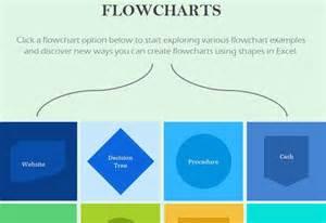 Excel Flowchart Template Flowchart Template My Excel Templates