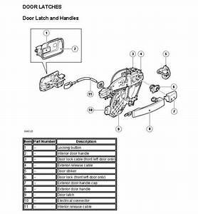 2009 Jaguar Xf Fuse Box Diagram  Jaguar  Auto Wiring Diagram