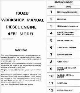 1981 Isuzu I