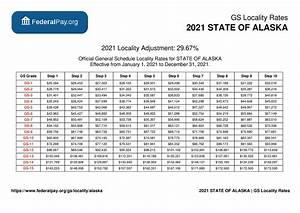 Alaska Pay Locality General Schedule Pay Areas