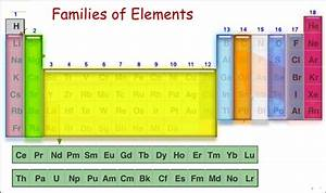 Image Gallery element families