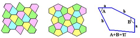 Pentagonal Tiling Of The Plane by Tiling The Plane
