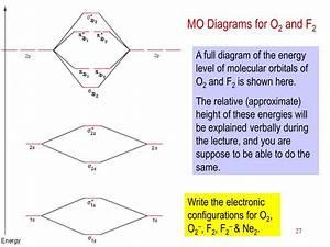 33 Molecular Orbital Diagram For F2