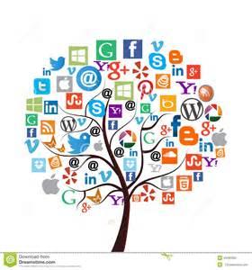 Most Popular Social Media Icons