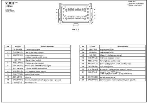 pcm pinout diagram needed 2006 ford truck enthusiasts forums