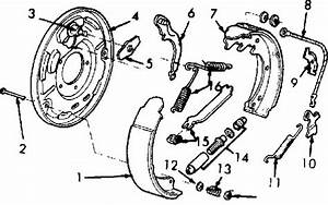Brake System    1993    Jeep Cherokee  Xj     Jeep