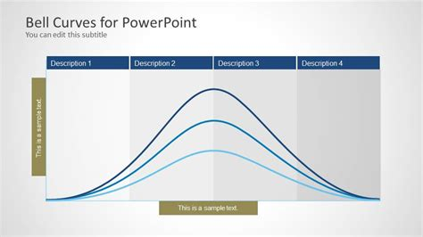 curve template bell curve for powerpoint slidemodel