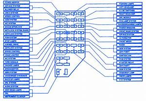 Ford Ranger 1997 Fuse Box  Block Circuit Breaker Diagram