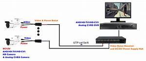 Set Of 16ch Hd Cctv Video  U0026 Power Balun
