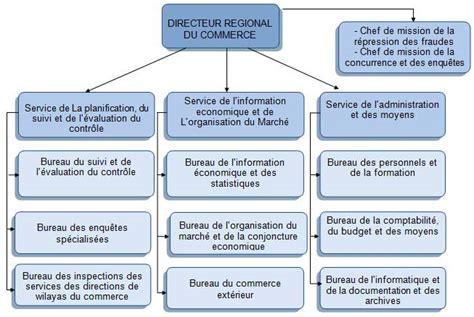 mission bureau de controle mission bureau de controle