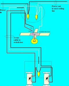 Ceiling fan light switch wiring : Ceiling lighting wiring a fan with light diagram