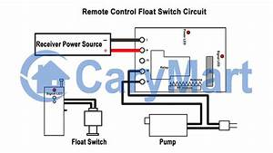 Normally Open   Closed Remote Controlled Float Switch
