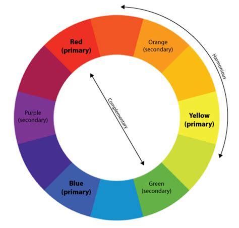 contemporary colors buzzinter